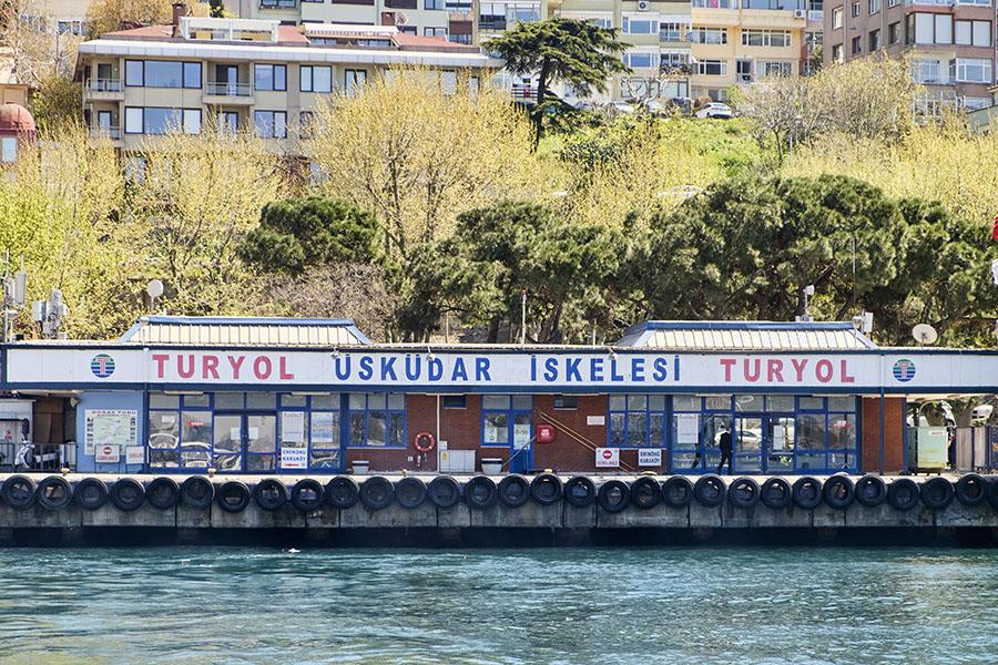 living costs Turkey